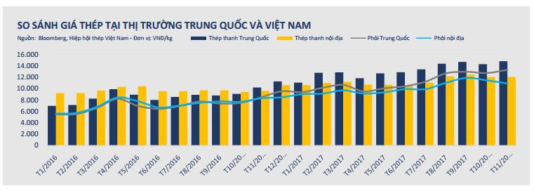 thi-truong-thep-trung-quoc-viet-nam